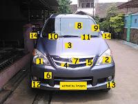 Panduan Part Number dan Harga Bodi Part Depan Daihatsu Xenia