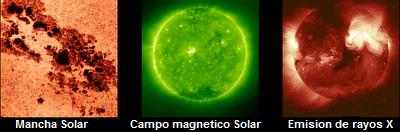 Sol, fuente de energía