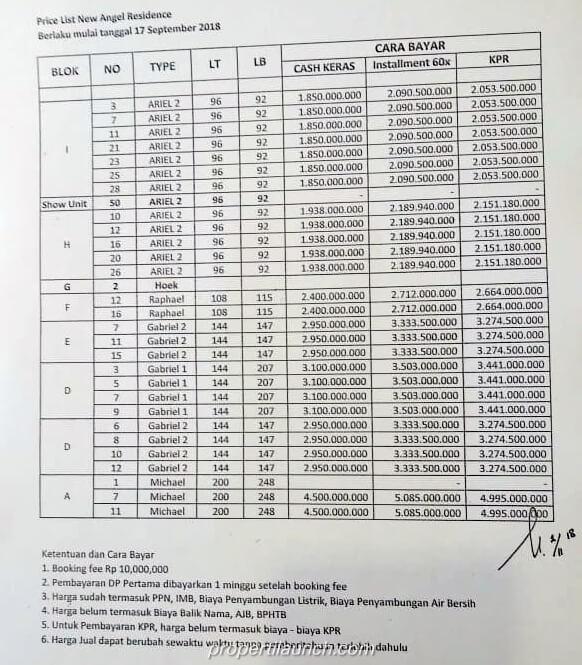 Price List New Angel Residence Jakarta