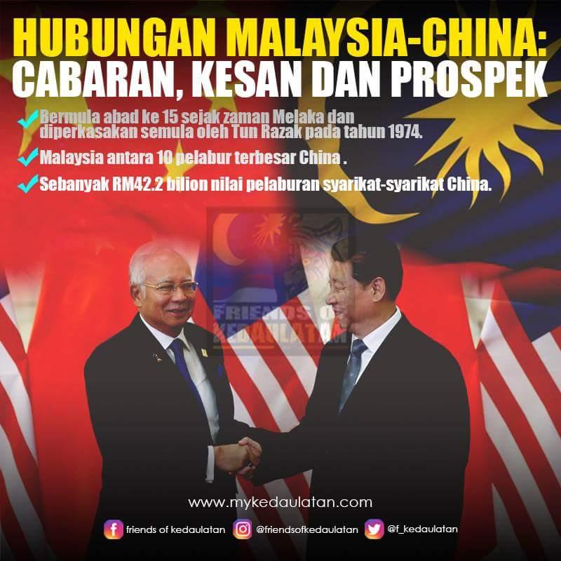 Pemuda Selempang Merah Hubungan Malaysia China Cabaran Kesan Dan Prospek