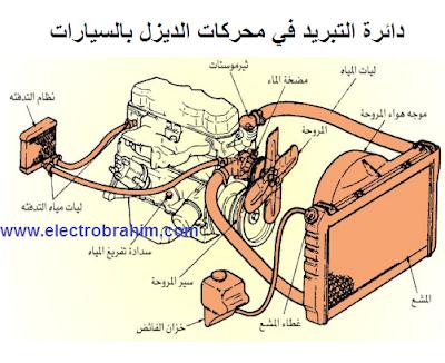 كتاب دائرة التبريد في محركات الديزل بالسيارات Book Cooling circuit in automotive diesel engines