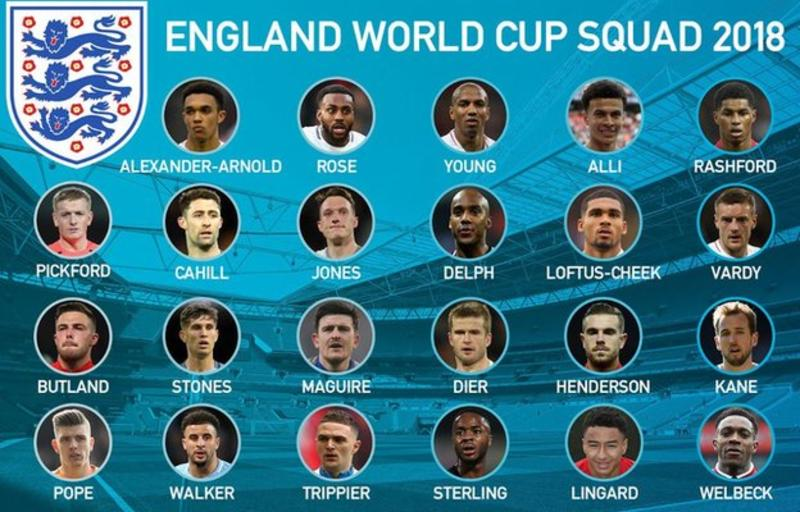 Image Result For Hart Wilshere Out Of Englands Squad Alexander Arnold In