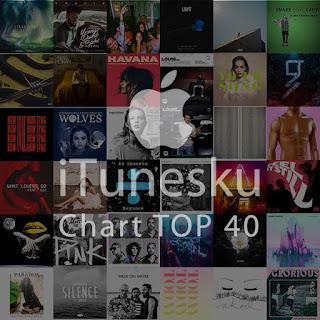 CHART TOP 40 Prambors Bulan Januari 2018