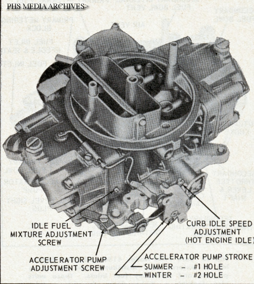 Tech Files: Holley 4150  4160 ID Carburetor Guide | phscollectorcarworld