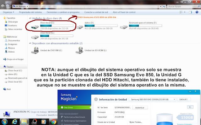 SSD y HDD sistema operativo