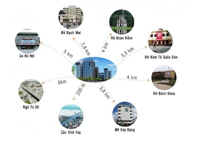 Dự án chung cư 201 Minh Khai City Plaza