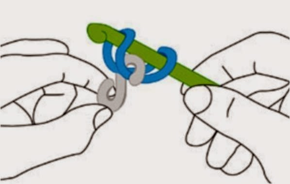 Basteln Macht Glücklich Loopies Loom Rubberbands Basteltrend