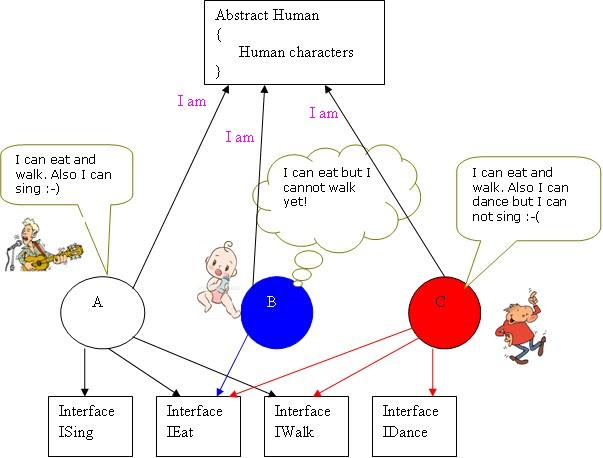 ASP NET,C# NET,VB NET,SQL Server,JQuery,JavaScript,Ajax