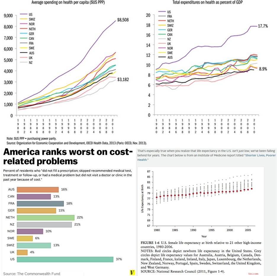 Comparisons of Health Care Systems in the United States, Germany and Canada