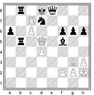 Posición de la partida de ajedrez Dobrota - Rumi (República de Letonia, 2003)