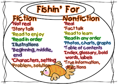 Image result for fiction and nonfiction