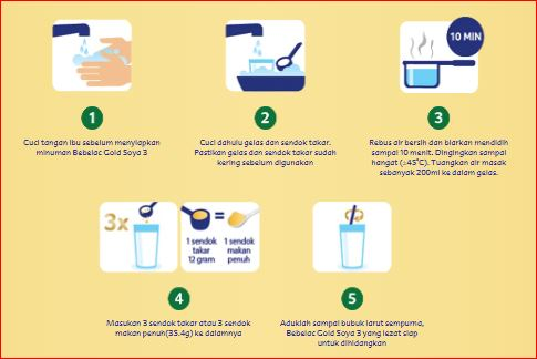 Susu Nutrisi Bebelac Gold Soya: Tinggi Serat dan Nutrisi Lengkap Buat Buah Hati Anda