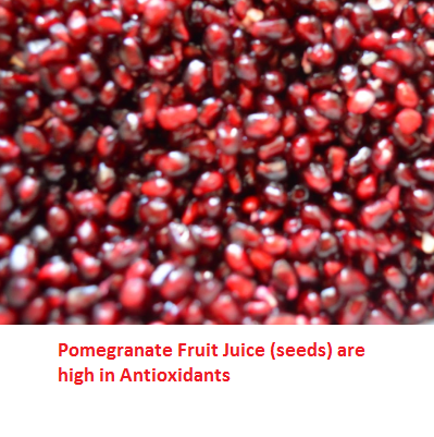 Pomegranate Fruit Juice (seeds) are high in Antioxidants