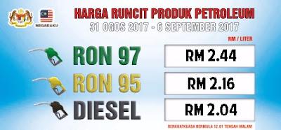 Harga Minyak Mingguan Malaysia Weekly Petrol Price