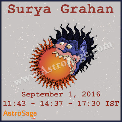 Surya Grahan is the time duration of some auspicious as well as inauspicious value.