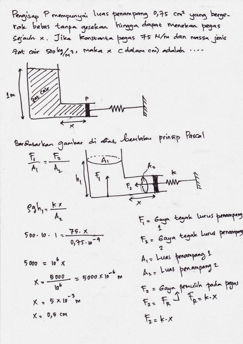 Fisika Siswa: Prinsip Pascal
