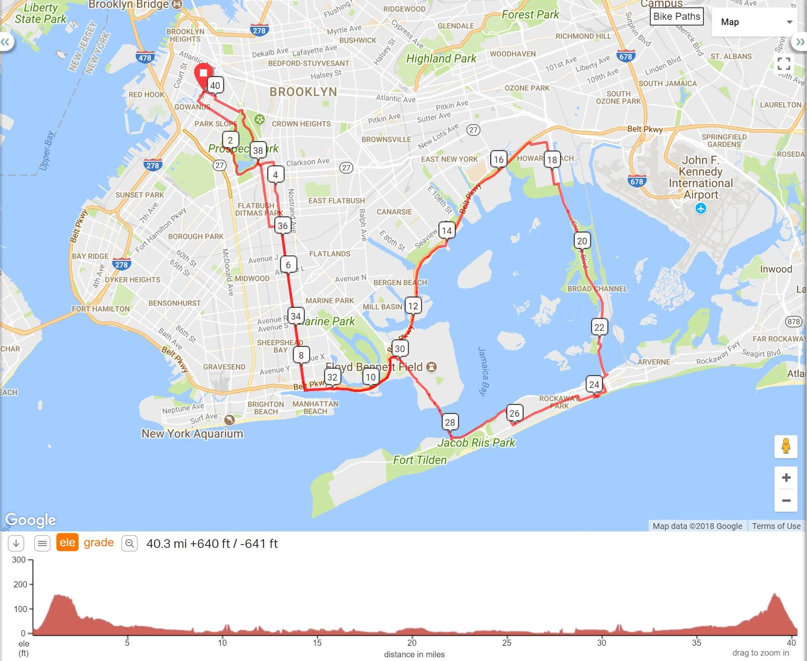 the ride was from 718 to jamaica bay and back just over 40 miles through brooklyn and queens