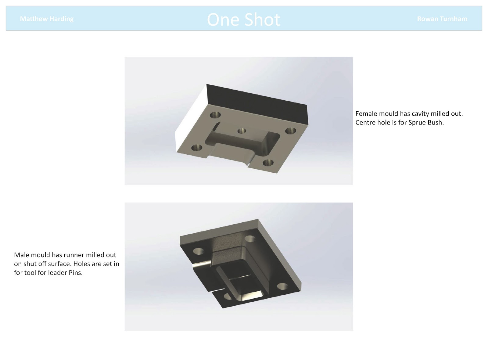 Amass - Industrial design: Designing Injection Moulding Tooling