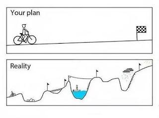 ketika rencana tidak sesuai dengan harapan