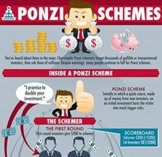 fake ponzi in Nigeria