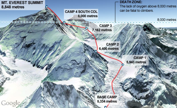 baugh s blog essay a canadian s death on everest the southern approach to everest via
