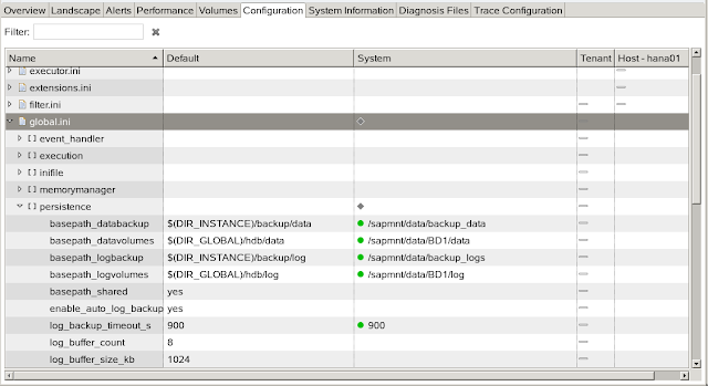 TDP SANA configuration steps