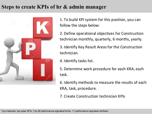 kpi for hr department