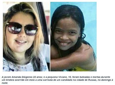 Muita bala e sangue durante comemorações de candidatos deixam 5 mortos no Ceará após as eleições