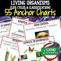 life science posters, life science anchor charts, life cycles posters, life cycles anchor charts, classification posters, classification anchor charts