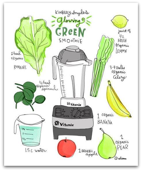 How to do a Glowing Green Smoothie and ingredients illustration