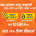 Banglalink Bonus up to 10GB Internet Reactivation Bondho SIM Offer