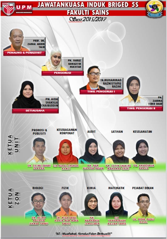 carta induk terbaru 2015 2017