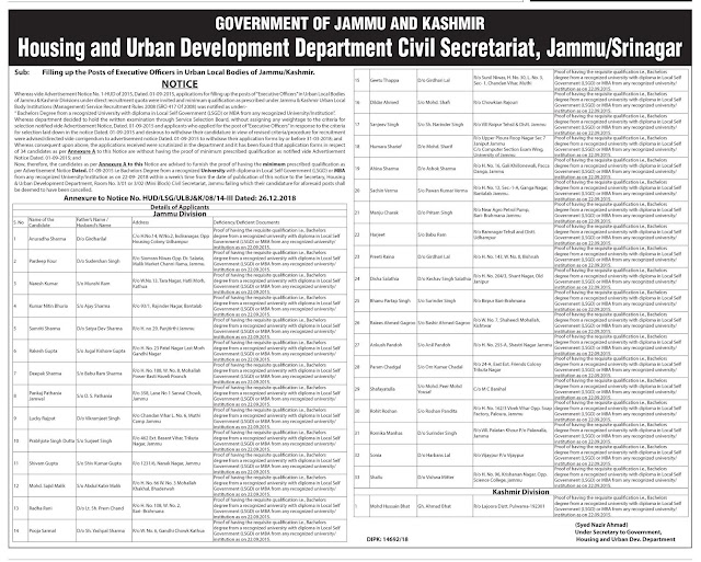 Government of Jammu & Kashmir Housing and Urban Development Department Recruitment 2019