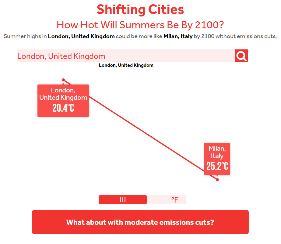 Shifting Cities: How Hot Will Summers Be By 2100?