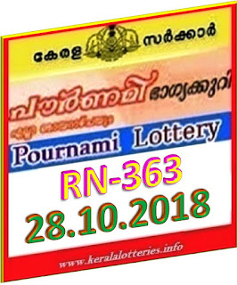 kerala lottery result from keralalotteries.info 28/10/2018, kerala lottery result 28-10-2018, kerala lottery results 28-10-2018, POURNAMI lottery RN 363 results 28-10-2018, POURNAMI lottery RN 363, live POURNAMI   lottery RN-363, POURNAMI lottery, kerala lottery today result POURNAMI, POURNAMI lottery (RN-363) 28-10-2018, RN 363, RN 363, POURNAMI lottery RN363, POURNAMI lottery 28-10-2018,   kerala lottery 28-10-2018, kerala lottery result 28-28-2018, POURNAMI, POURNAMI lottery result today, POURNAMI yesterday lottery results, lotteries results,