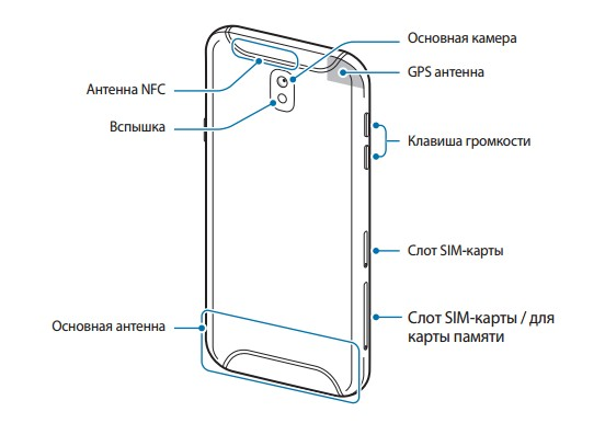 Samsung Galaxy J5 (2017) & J7 (2017) user manual leaked.