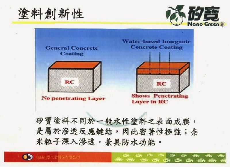 矽寶奈米無機塗料 - 綠科技防水工程