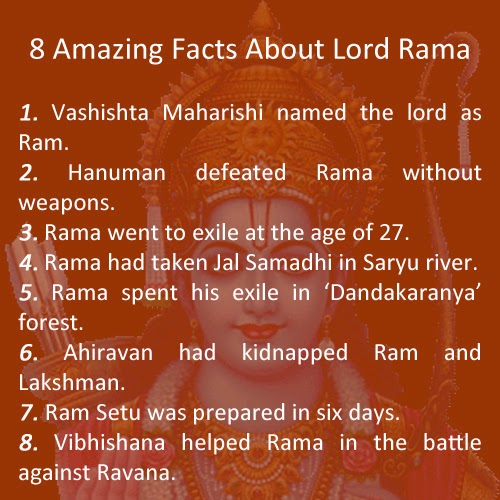 Read some unknown facts about Lord Rama.