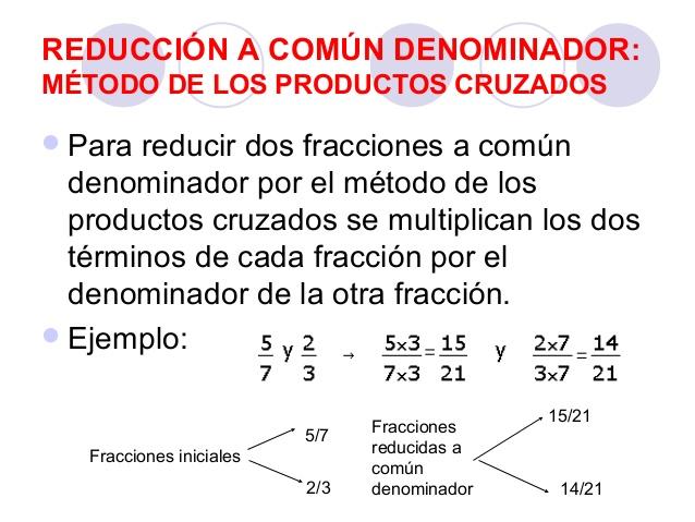 Famoso Hojas De Trabajo De Matemáticas Imprimibles Libres ...