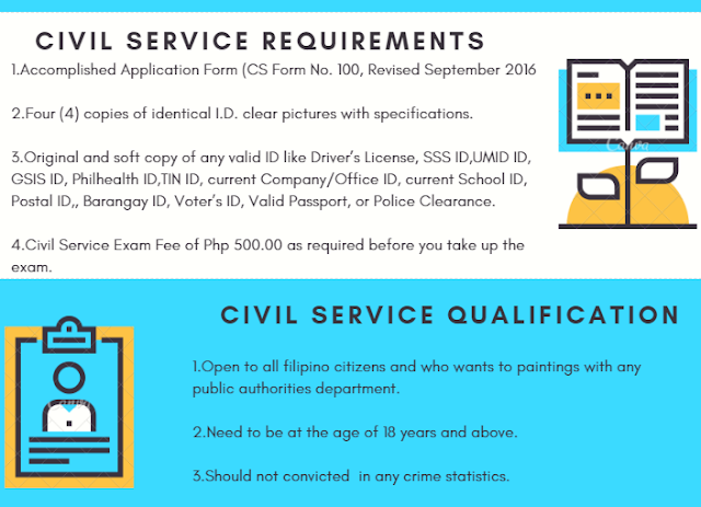 civil service requirements