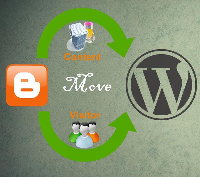 transfer Blogger to WordPress