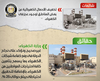 العدادات مُسبقة الدفع, وزارة الكهرباء, كارت الكهرباء,