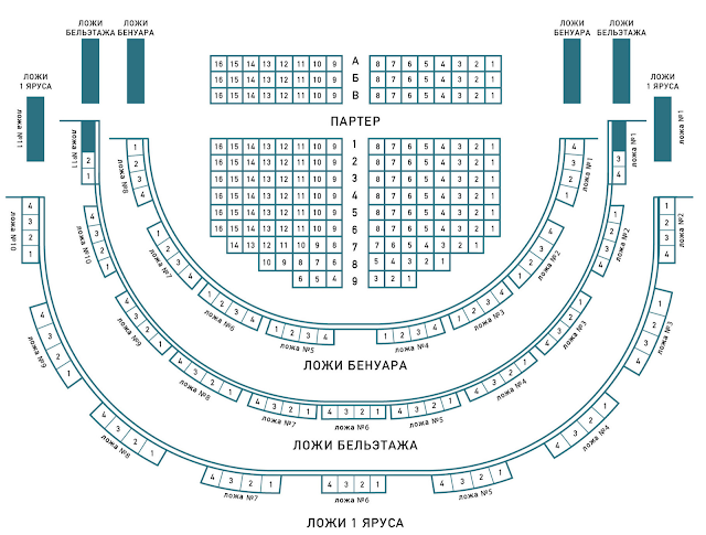 План сцены Каменноостровского театра
