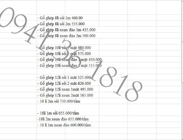 bảng giá ván phủ melamine cập nhật từ ngày 24/06/2019
