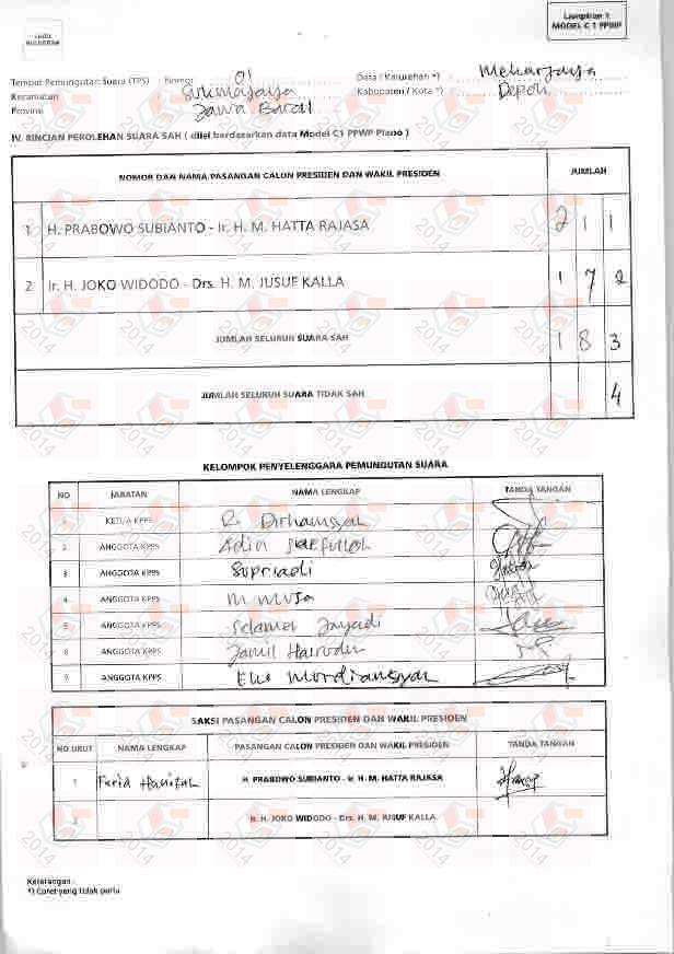 Form C1 Pemilu 2019 : pemilu, Mekanisme, Pemungutan, Penghitungan, Suara, Pemilu, Hompimpa.id