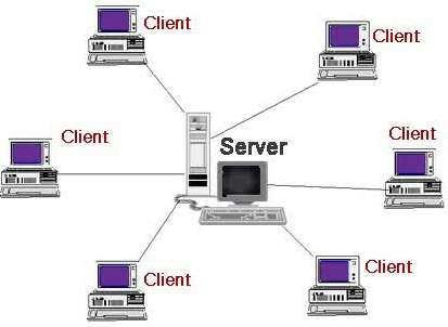 Dedicated server adalah a b
