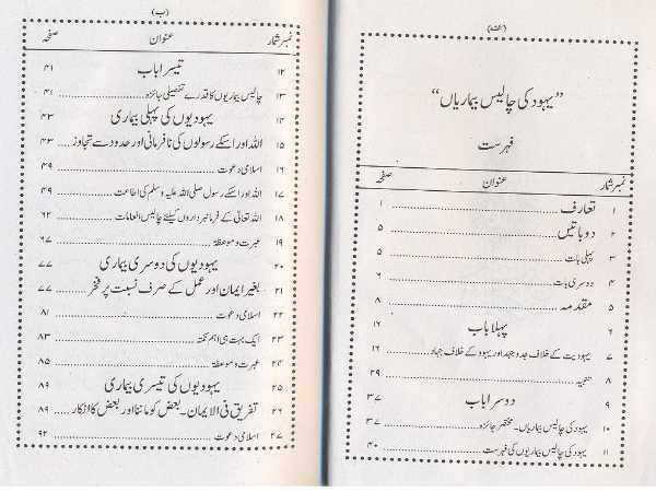 Content of the Urdu Book Yahood Ki 40 Beemariya