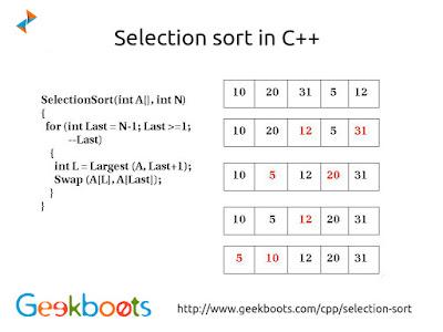 https://www.geekboots.com/cpp/selection-sort