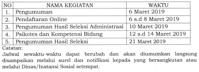 Kementerian Sosial membuka kesempatan kepada Warga Negara Indonesia Pria dan perempuan yg  REKRUTMEN – SELEKSI SDM PELAKSANA PKH TAHUN 2019 (SELEKSI SDM PENDAMPING SOSIAL PKH TAHUN 2019)