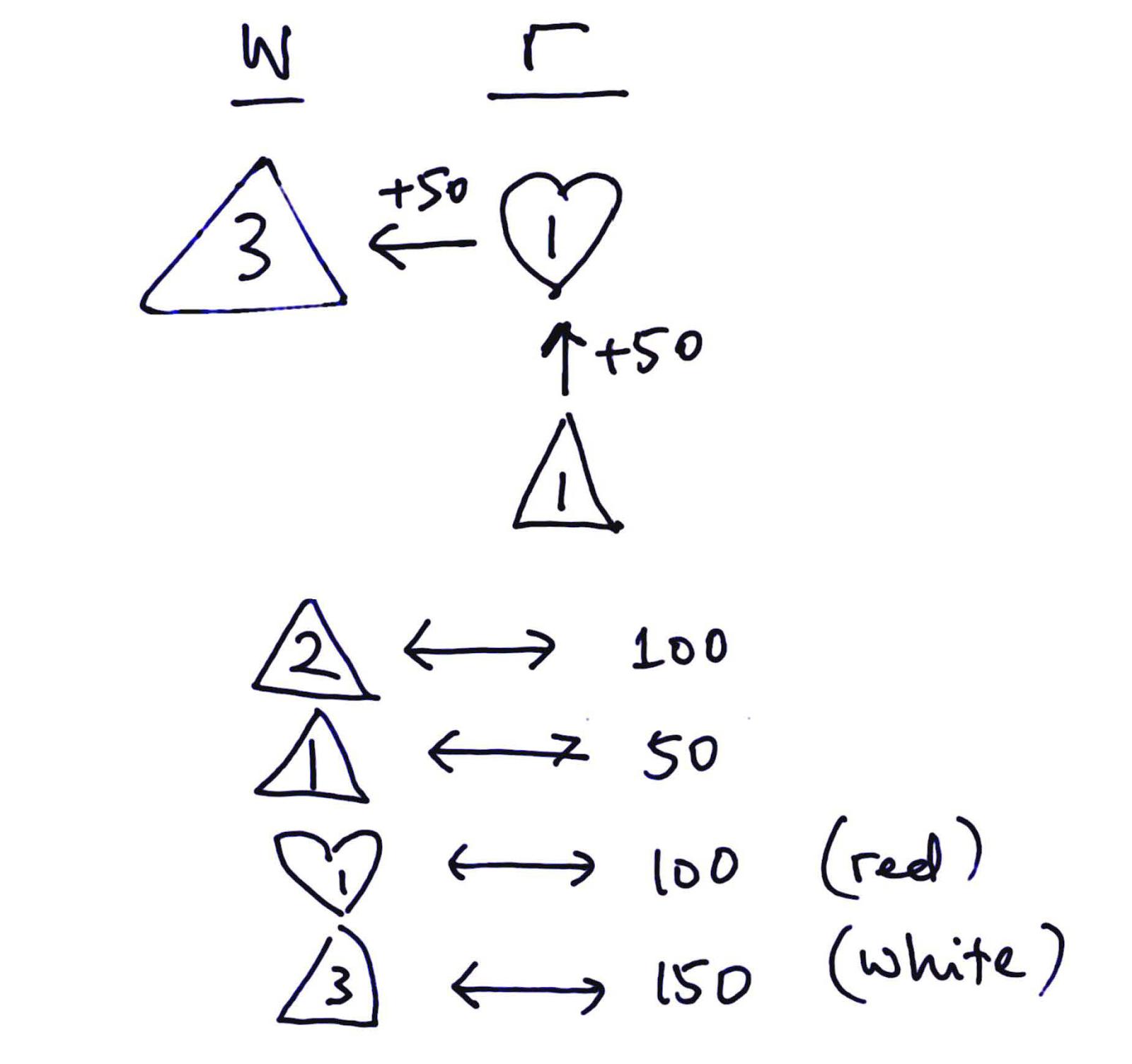 Truly Singaporean Singapore Mathematics: [S2_20150402RLD